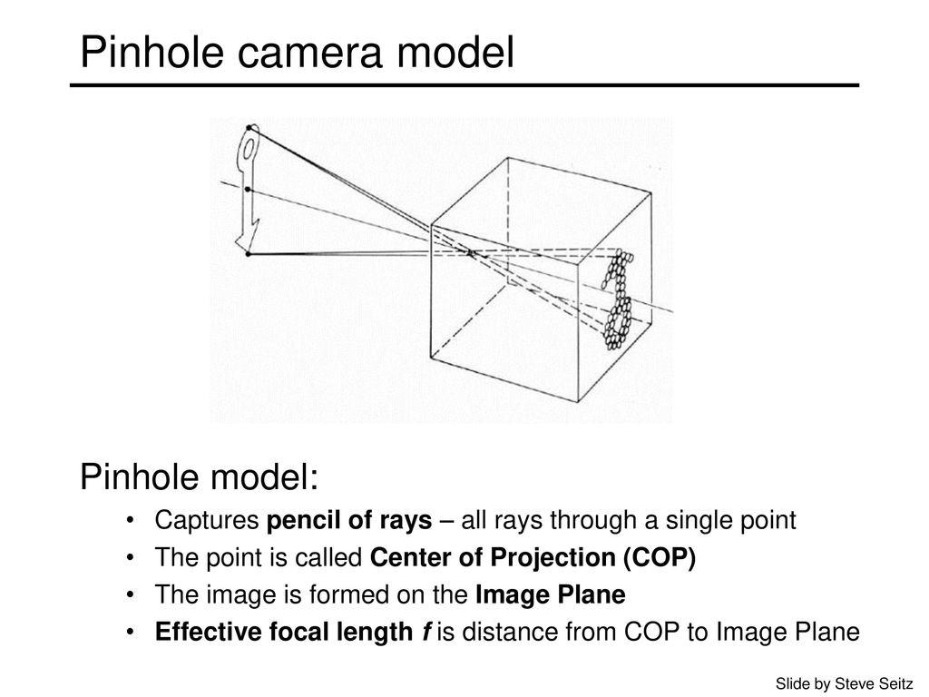 The Camera Computational Photography Ppt Download Pinhole Diagram 4