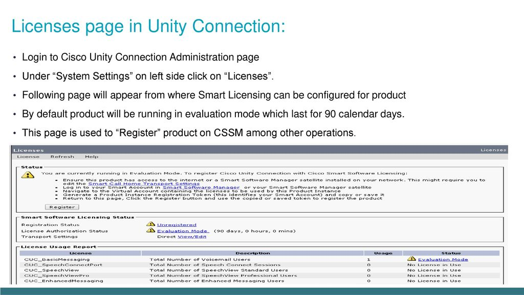 Unity Connection Smart Licensing TOI - ppt download
