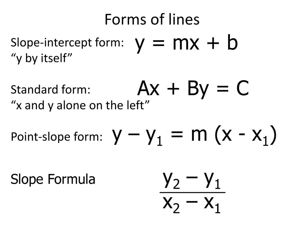 slope intercept form y-y1=m(x-x1)  17.17 Writing Equations in Point-Slope Form - ppt download