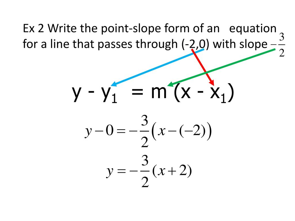 point slope form ex  12.12 Writing Equations in Point-Slope Form - ppt download