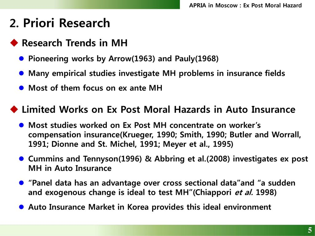 Ex Post Moral Hazard in Auto Insurance Claiming: - ppt download