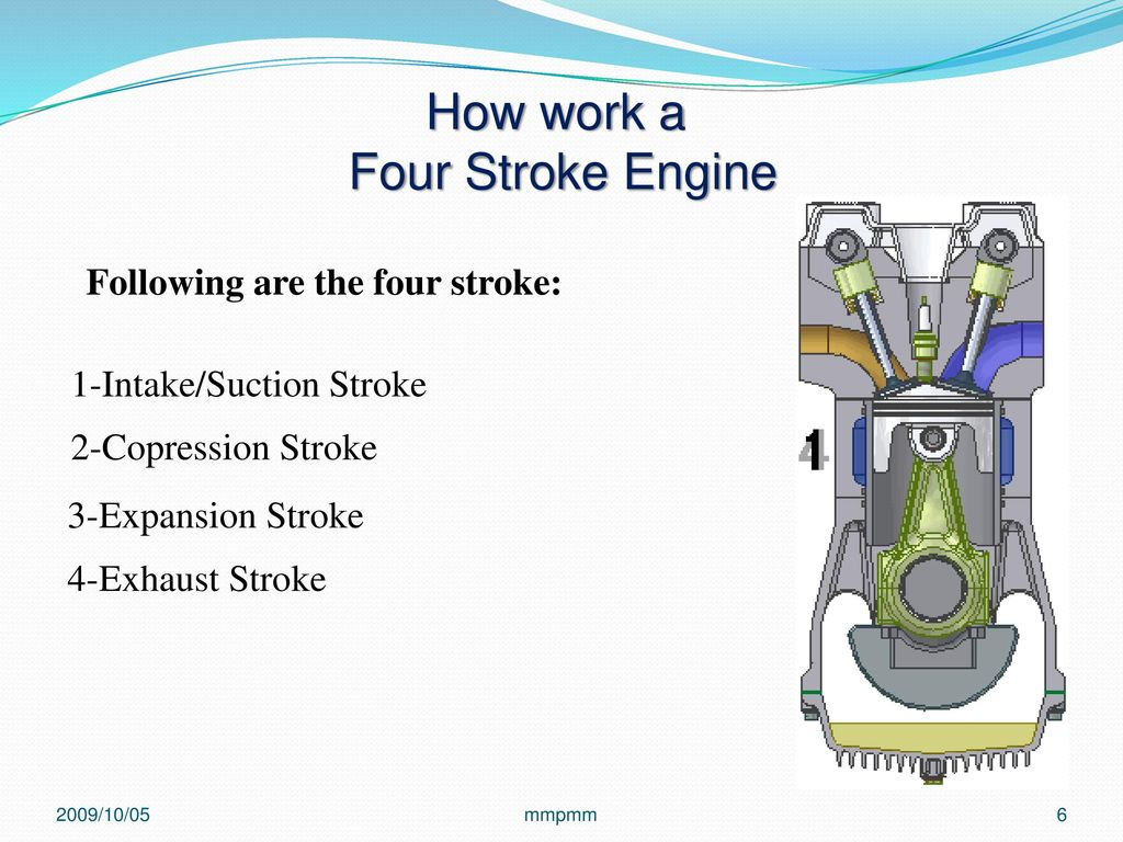 Agnihotri College Of Engineering Ppt Download 2 Cycle Engine Diagram How Work A Four Stroke Following Are The