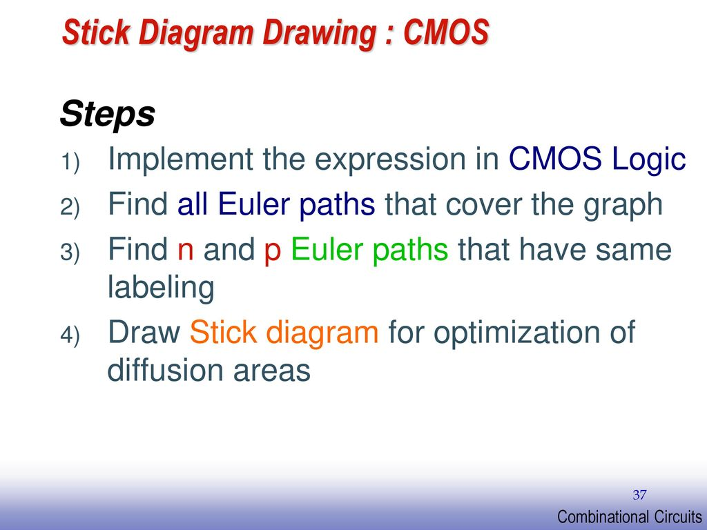 Stick Diagrams Unit Iii Vlsi Circuit Design Processes Logic Euler Diagram Drawing Cmos
