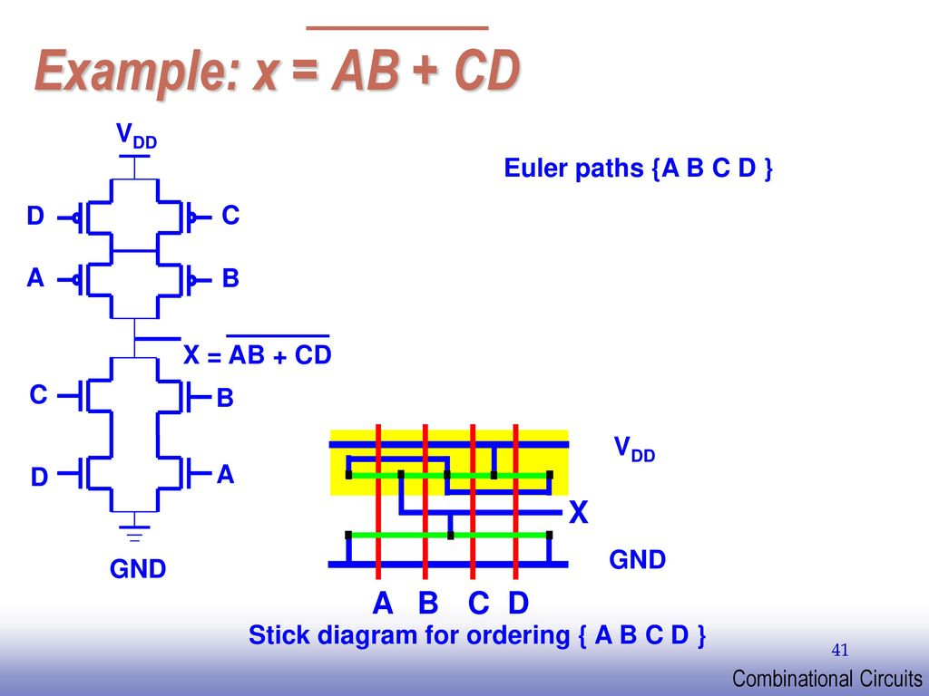 Circuit Diagram Boolean Expression Ab C D   Wiring Liry on