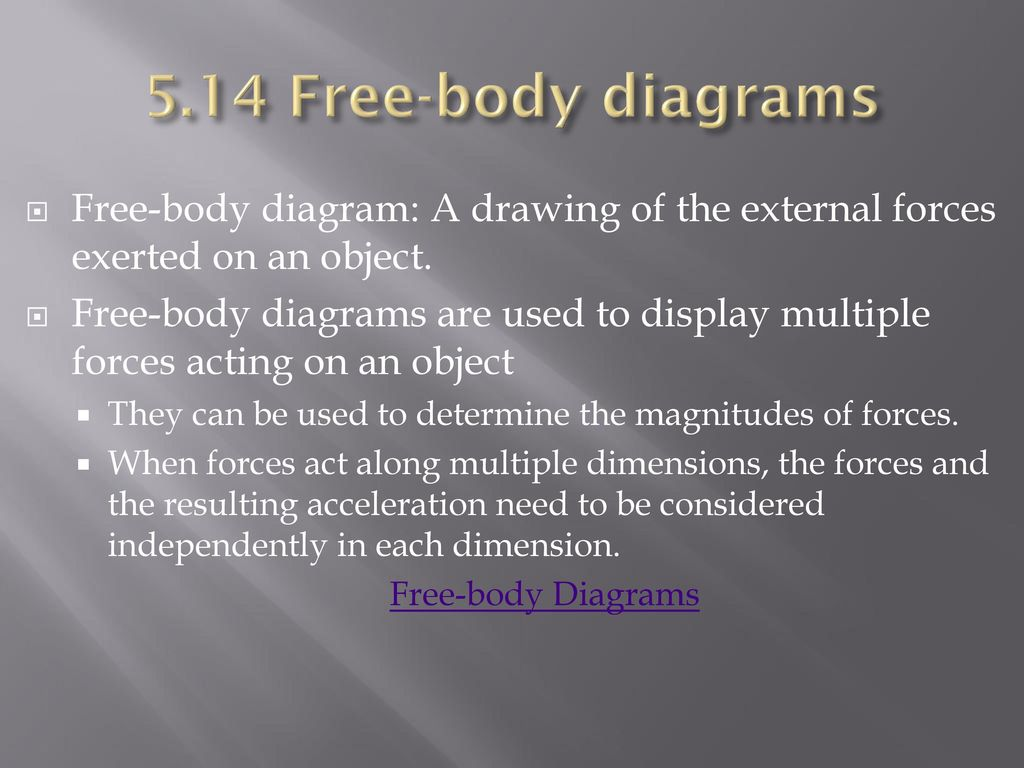 Force And Newtons Laws Ppt Download Free Body Diagram Is A Picture Showing The Forces That Act On 514 Diagrams Drawing Of External
