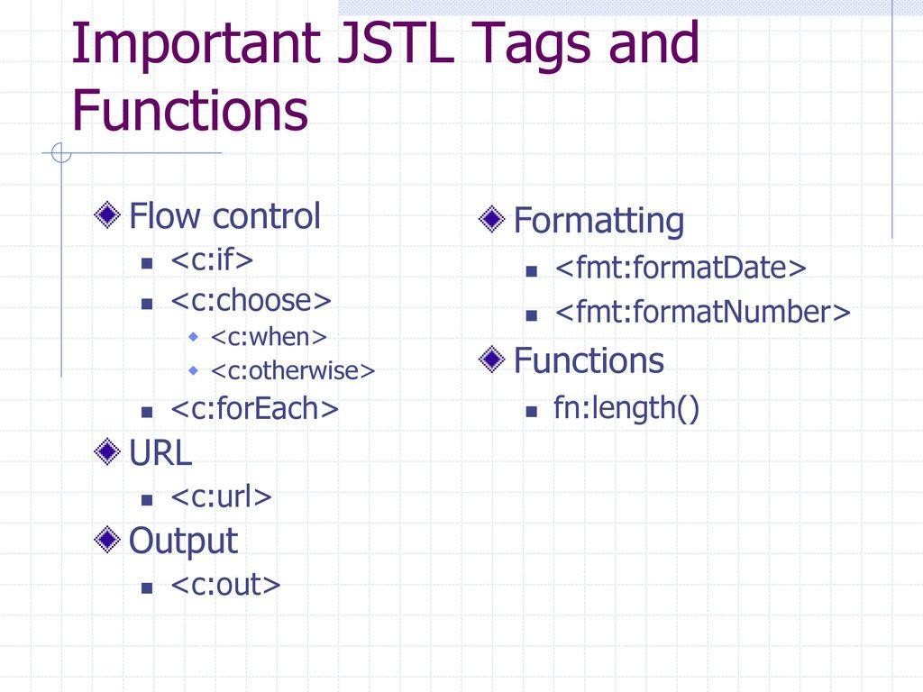 CS3220 Web and Internet Programming JSP Standard Tag Library