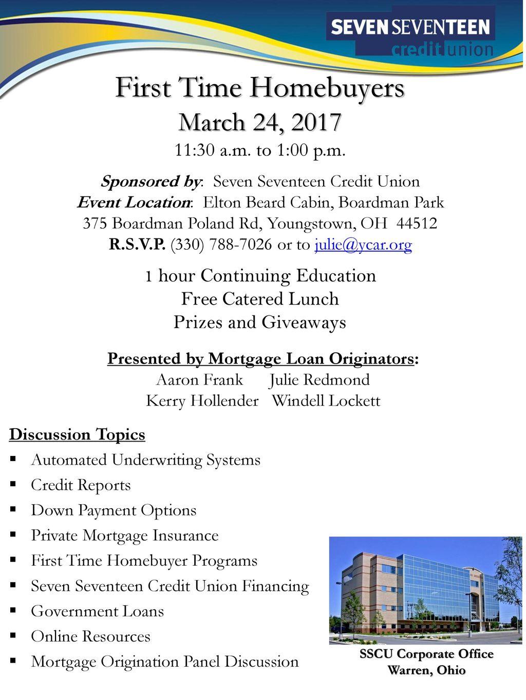 Presented By Mortgage Loan Originators Ppt Download