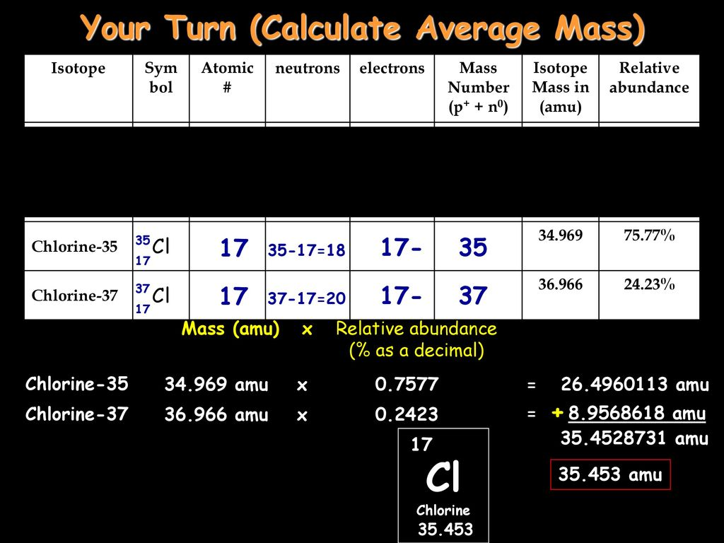 Calculating Average Mass Ppt Download