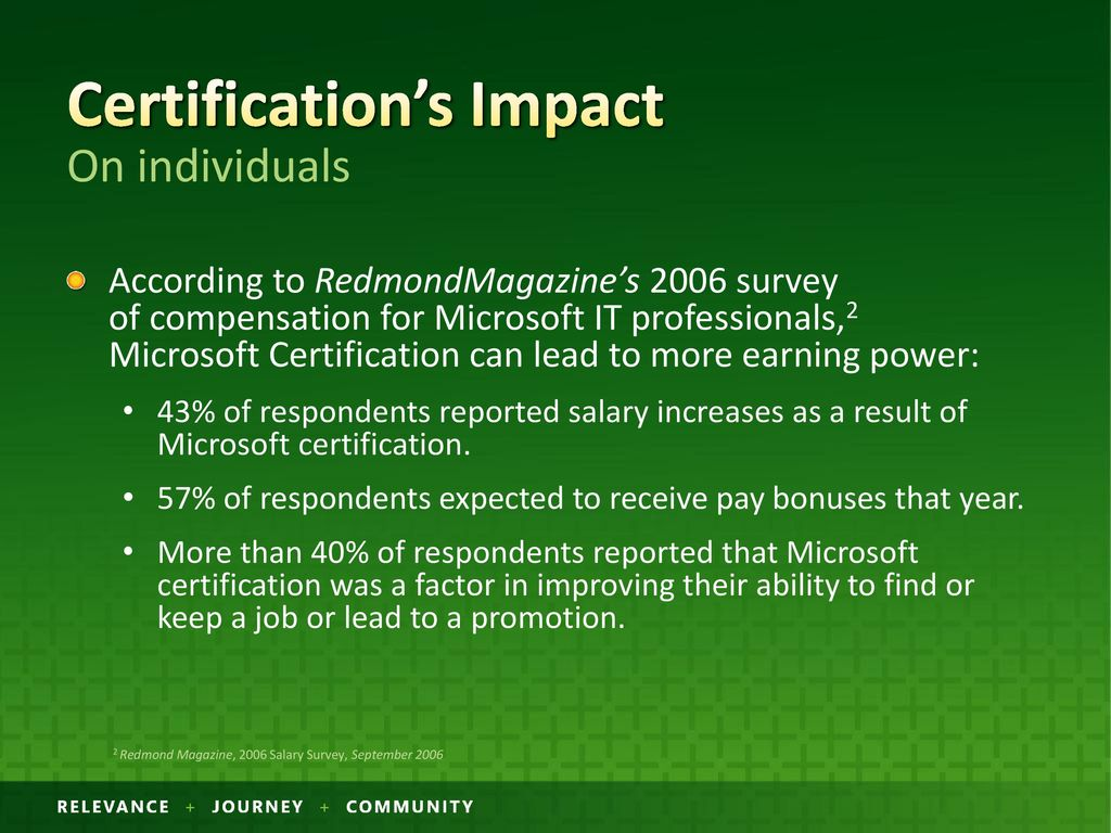 The Certification Advantage Ppt Download