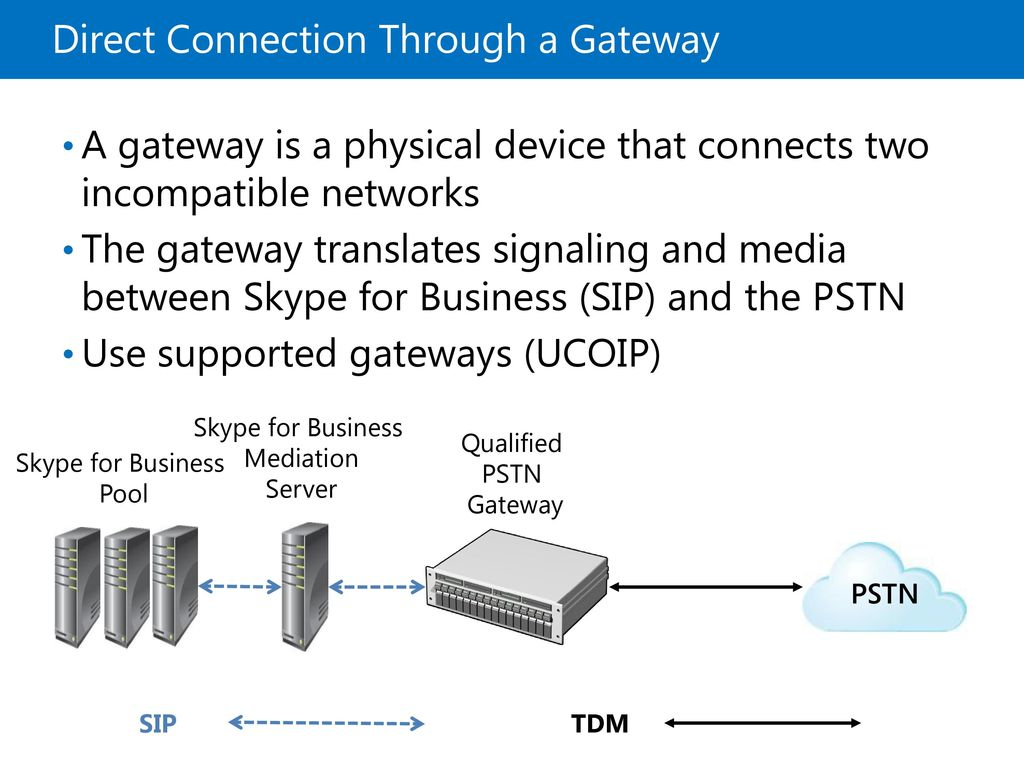 Lync pstn connection