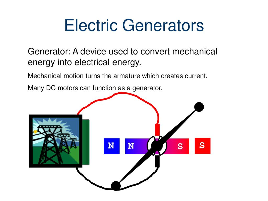 Motors And Generators Gateway To Technology Electric Generator Diagram Design A Dc Electrical 8 N S