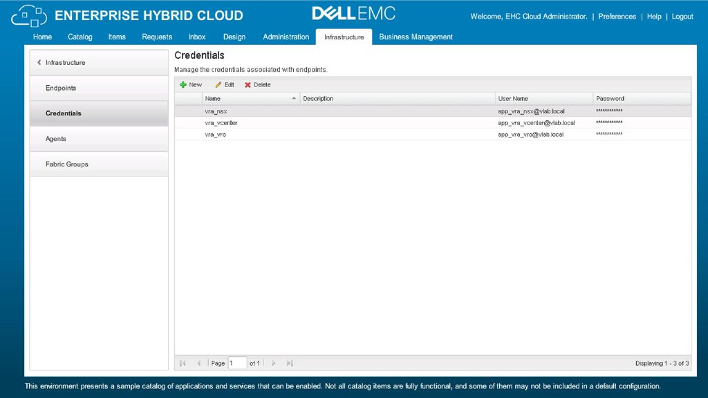 Enterprise Hybrid Cloud - ppt download