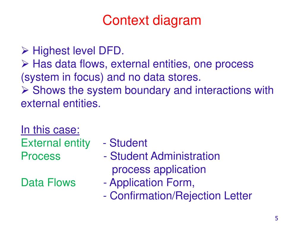 Dfd examples ppt download 5 context diagram ccuart Images