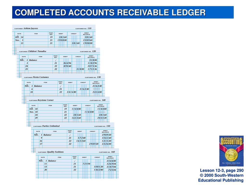 accounts receivable ledger and general ledger controlling account