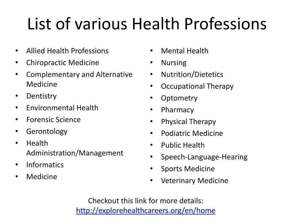 list of mental health professionals
