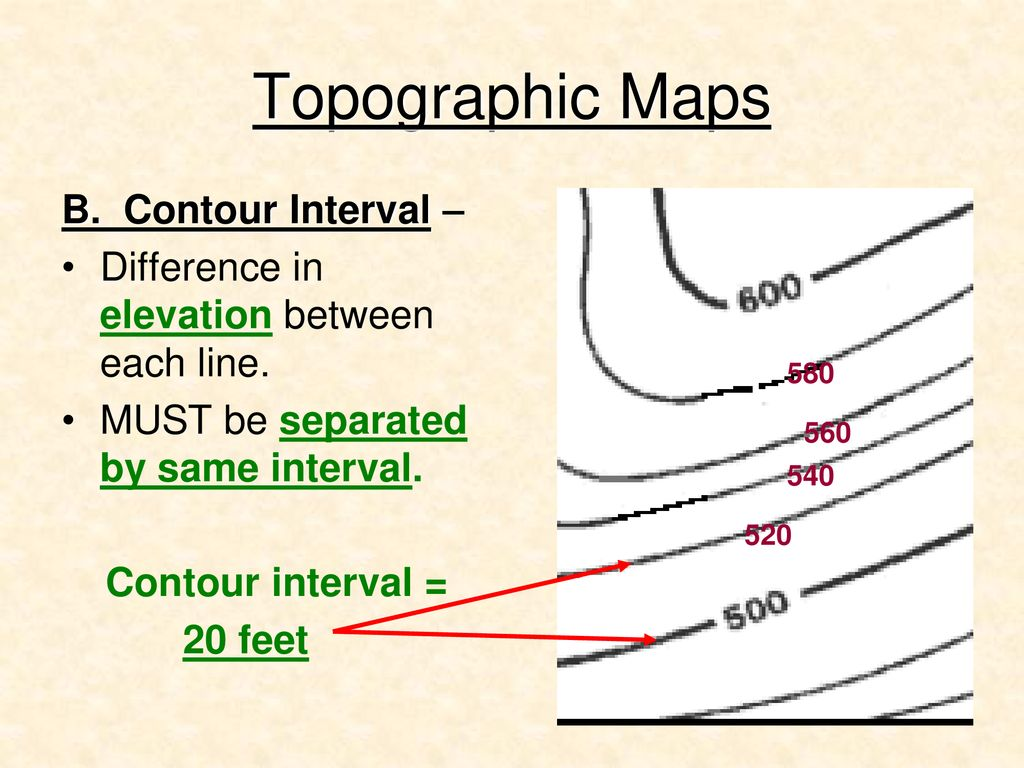 Introduction To Topographic Maps Contour Lines Ppt Download