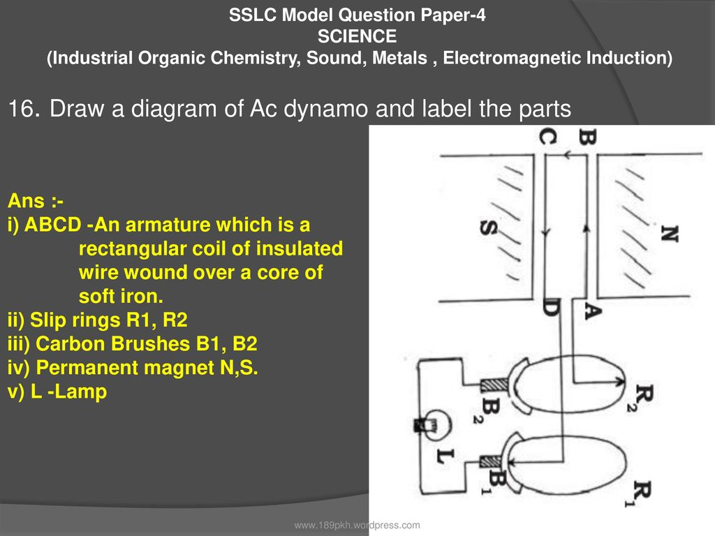 Design Of The Question Paper For Sslc Examination Ppt Download Wire Ring Diagram Ac 18