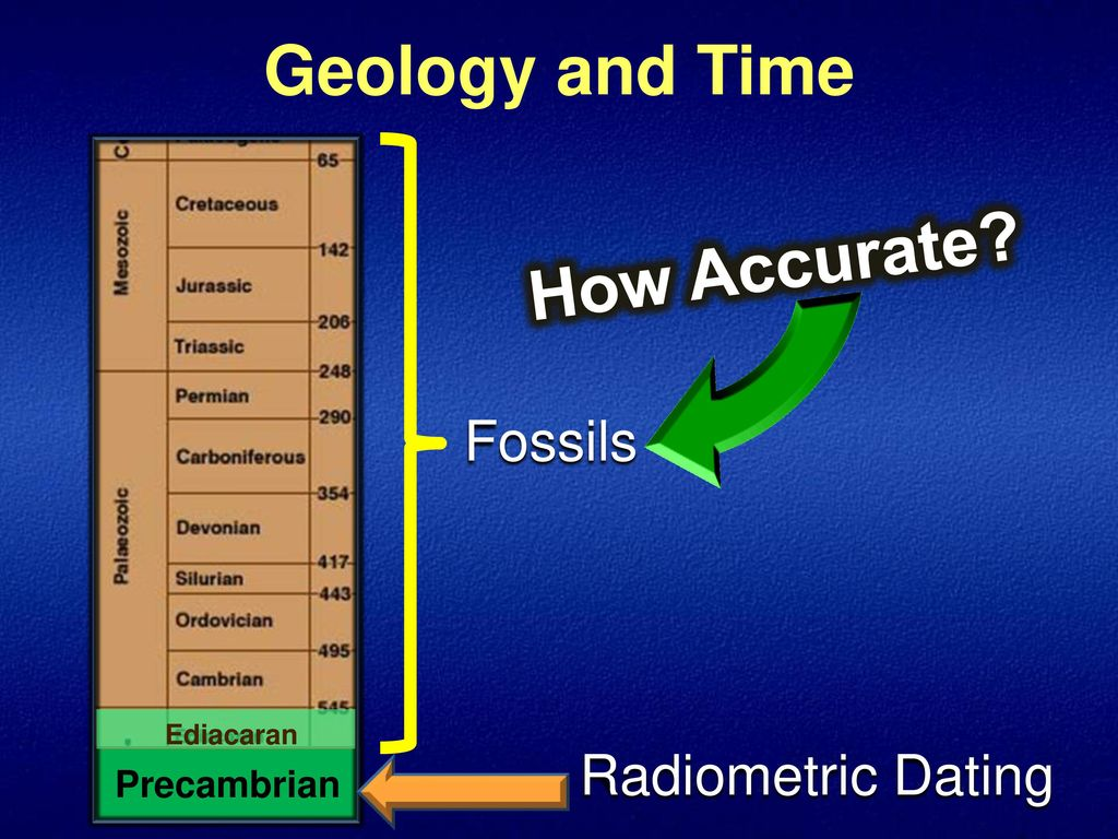 How accurate is dating fossils