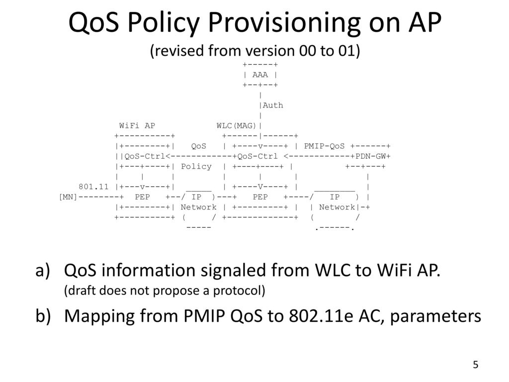 Mapping PMIP QoS to WiFi Networks (draft-kaippallimalil
