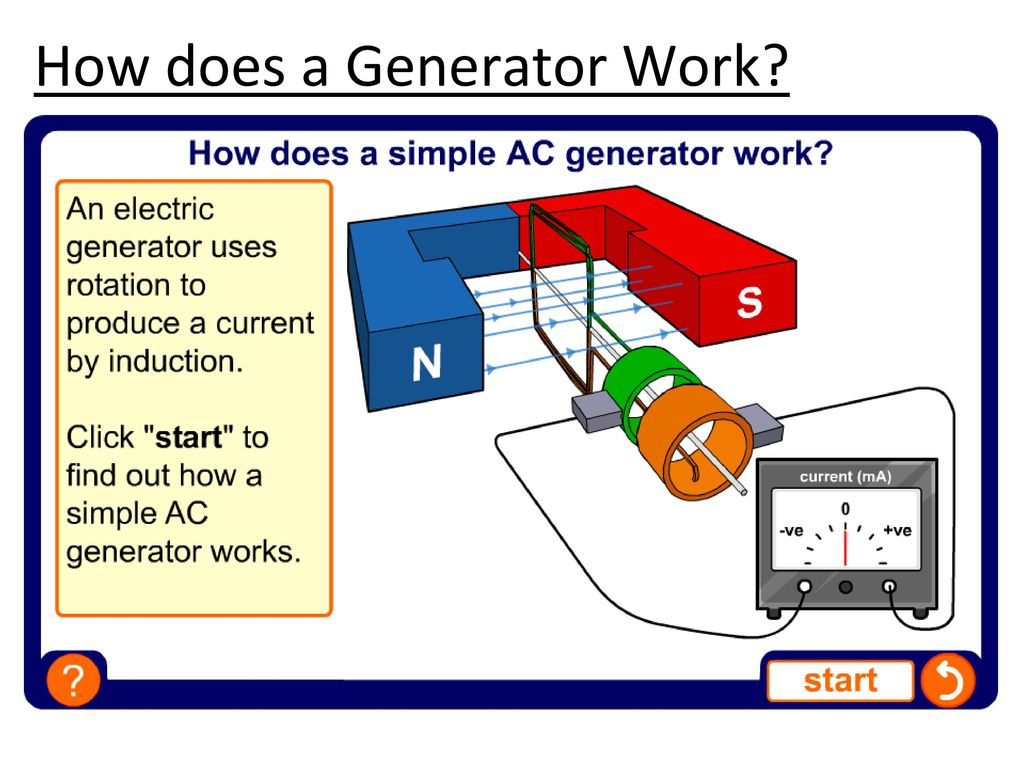 How electric generators work Mechanical Energy How Does Generator Work Studycom How Does Generator Work Diagram Best Wiring Library