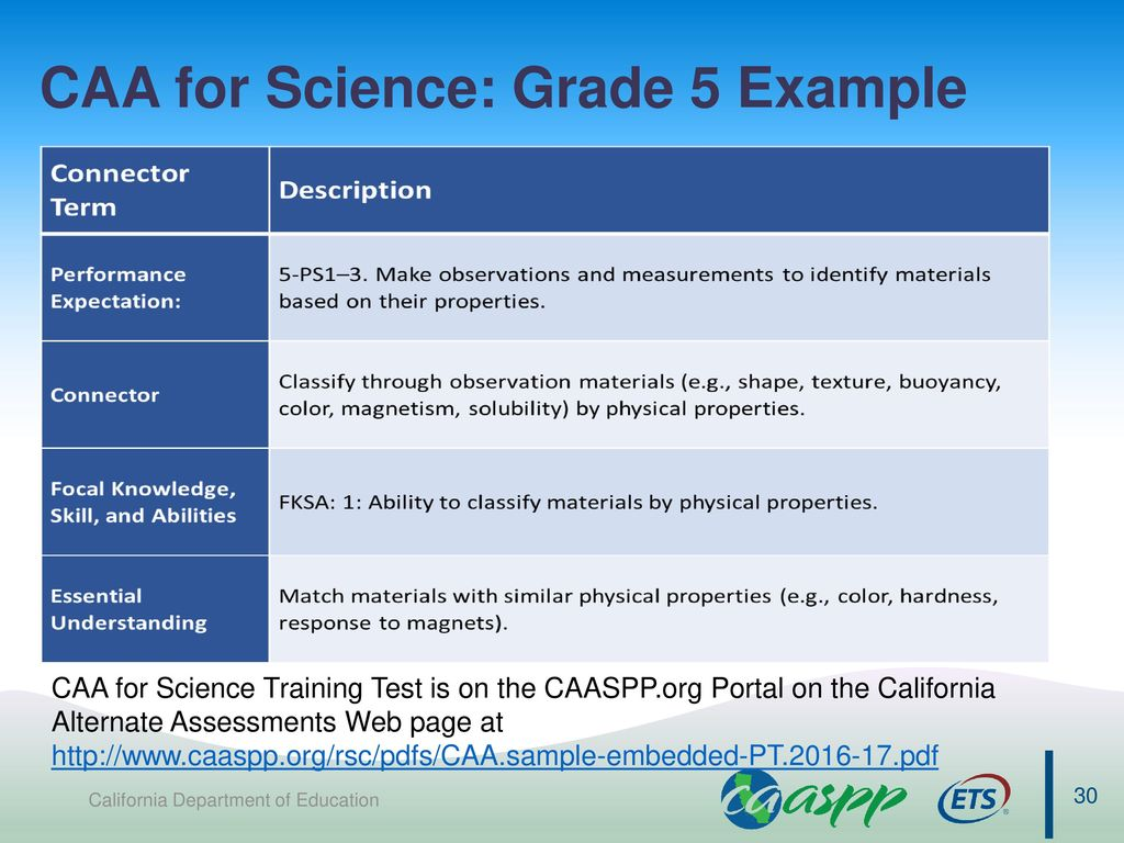 NGSS Assessments in the Classroom: Update on the Development