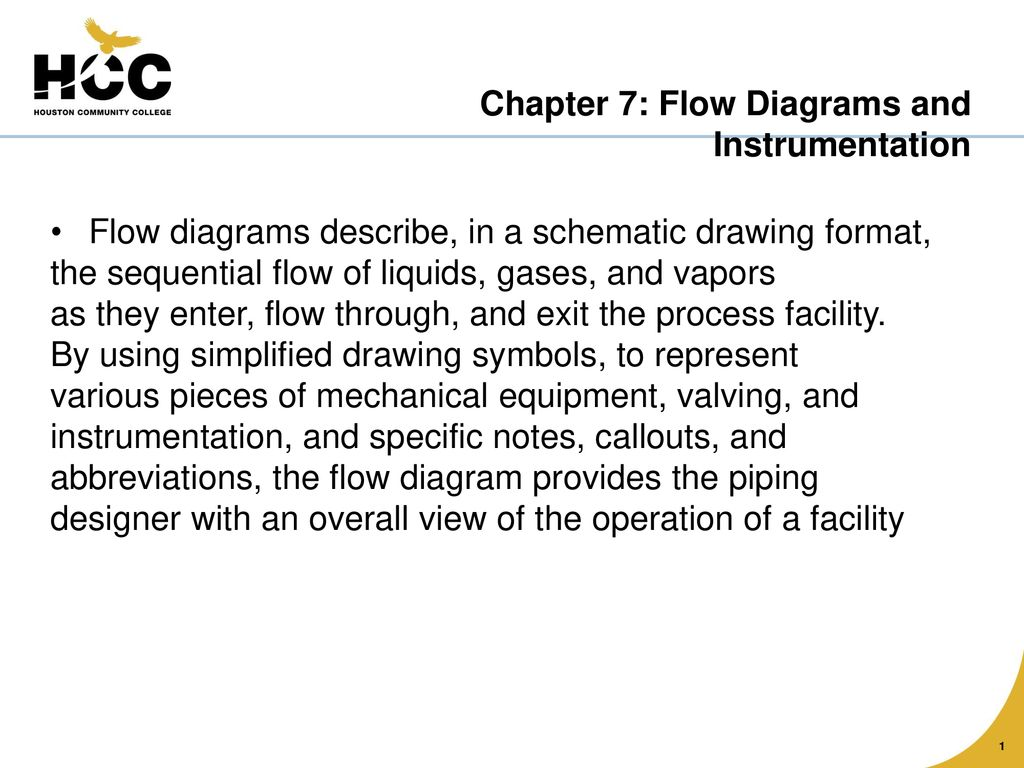 Chapter 7: Flow Diagrams and Instrumentation