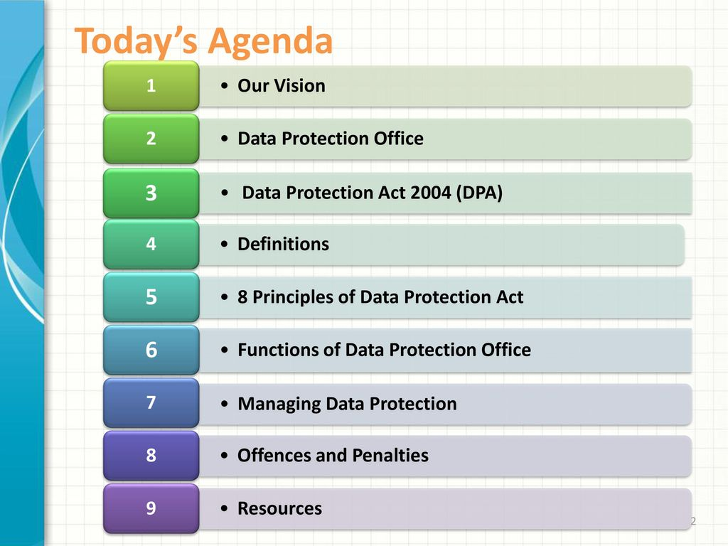 Todays Agenda Our Vision Data Protection Office