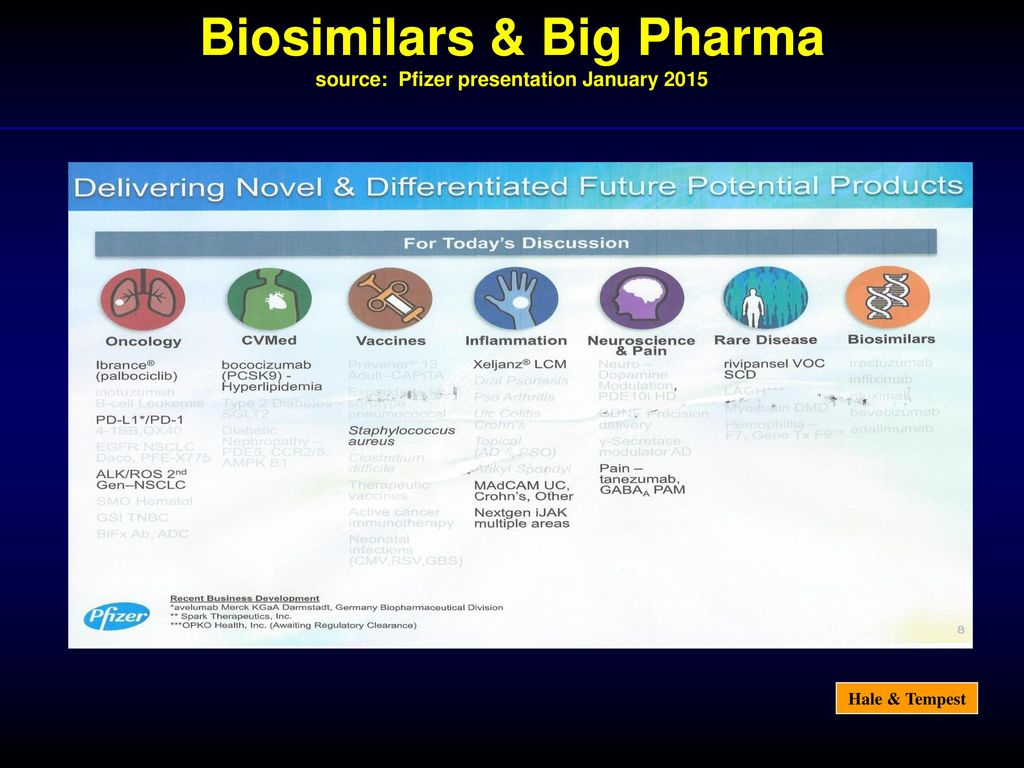 biosimilars in developing countries key issues ppt download