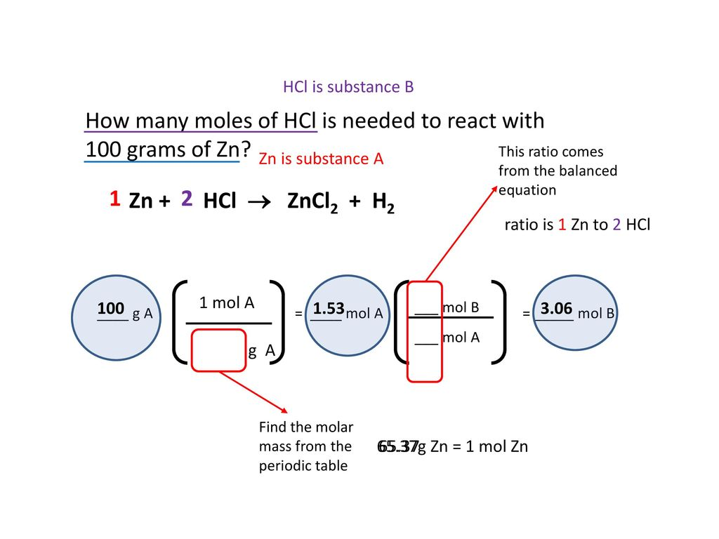 Stoichiometry Ppt Download