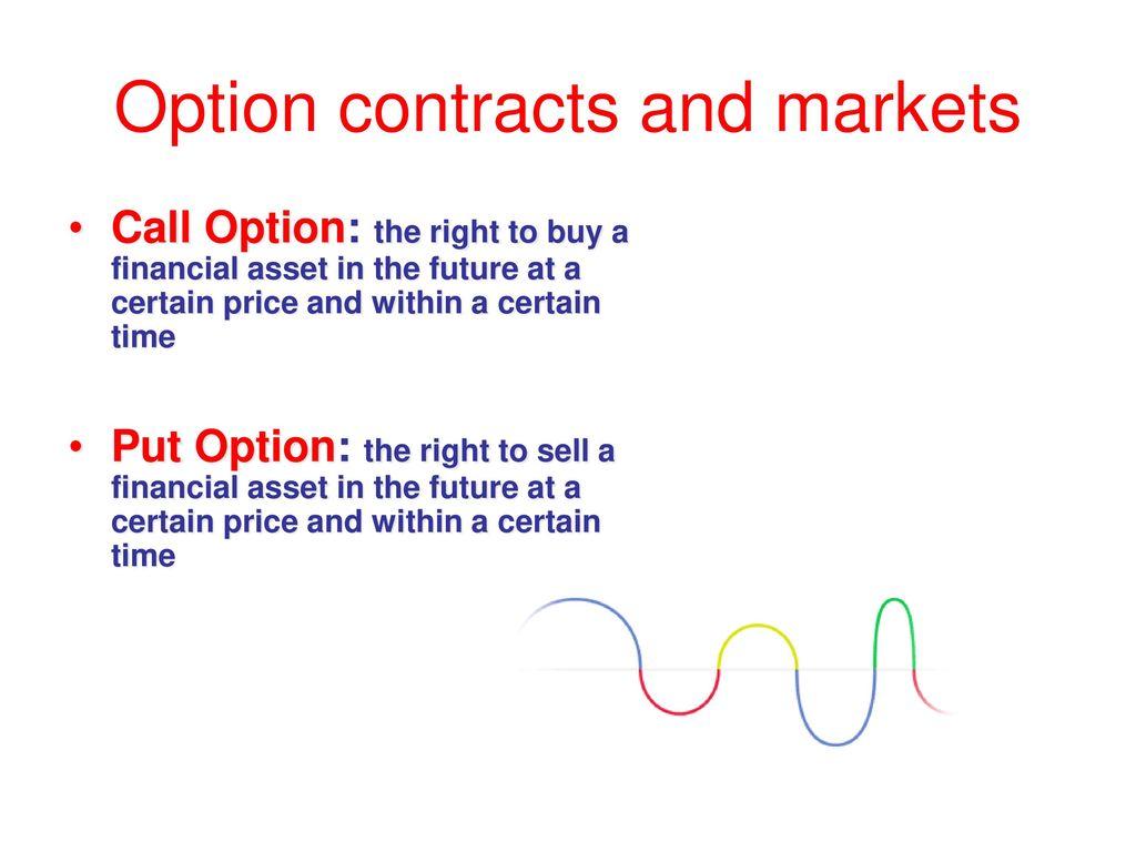 How to Buy Put Options How to Buy Put Options new pics