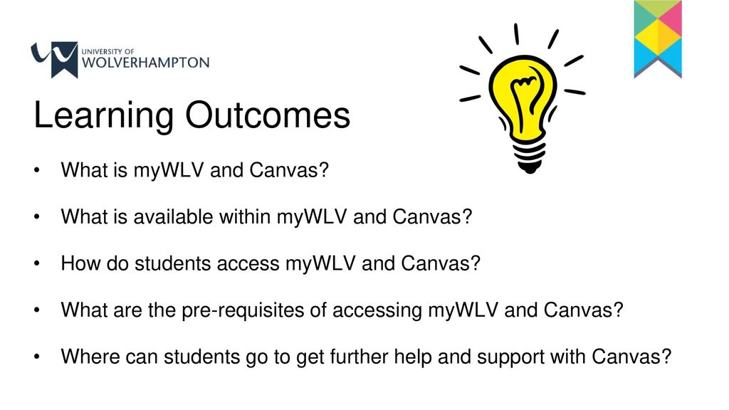 Canvas (VLE) Awareness Session - ppt download