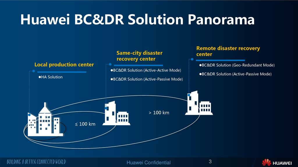 Huawei BC&DR Solution Business Continuity e Disaster