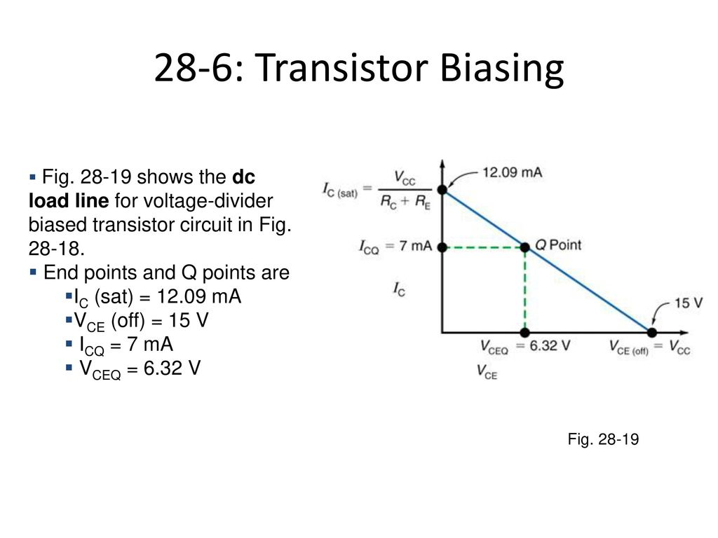15a04301 Electronic Devices And Circuits Ppt Download Circuit Of A Voltage Divider Also Called Potential Is 28 6 Transistor Biasing End Points Q Are