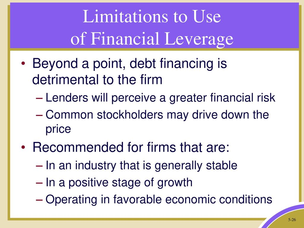 limitations of financial leverage