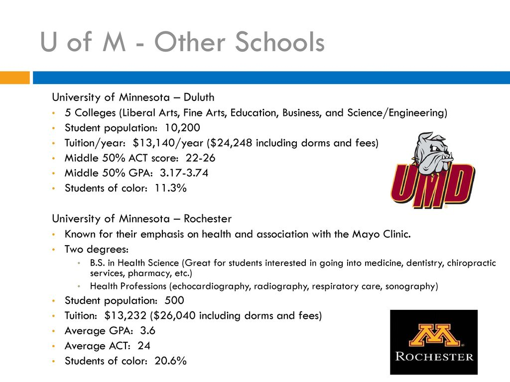 U of M Schools and UW Madison - ppt download