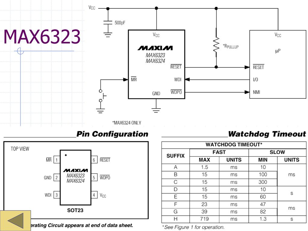 Ece 353 Introduction To Microprocessor Systems Ppt Download Watchdog Timer The Common Clock Is Characteristic Of Basic 26 Max6323