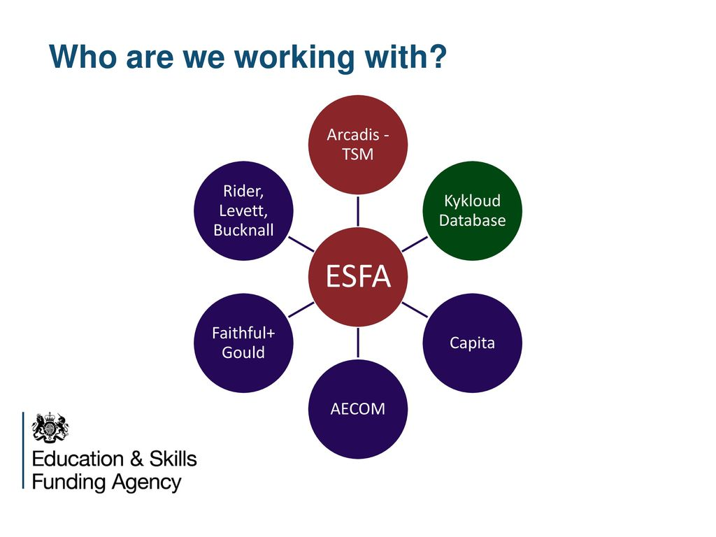 ESFA Briefing Update – Condition Data Collection - ppt download