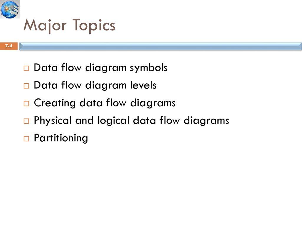 Major Topics Data flow diagram symbols Data flow diagram levels