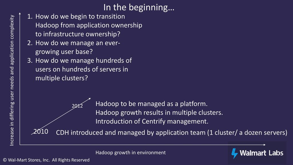 An Authenticated Big Data Journey - ppt download