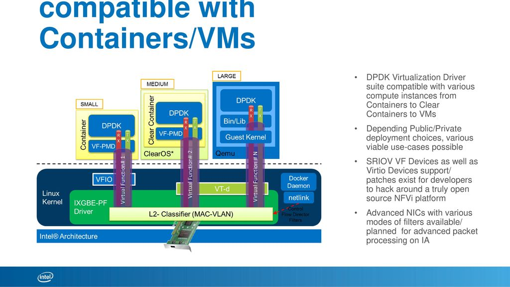 DPDK API and Virtual Infrastructure - ppt download