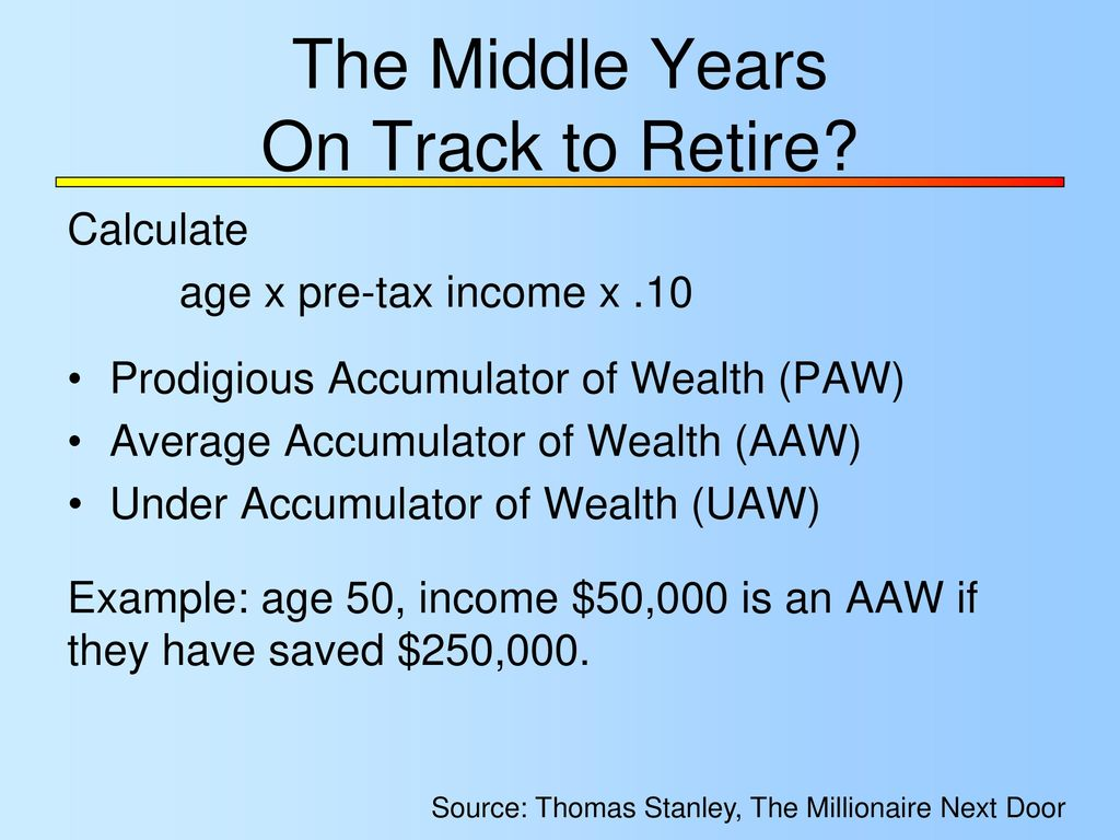 Retirement Across the Generations - ppt download