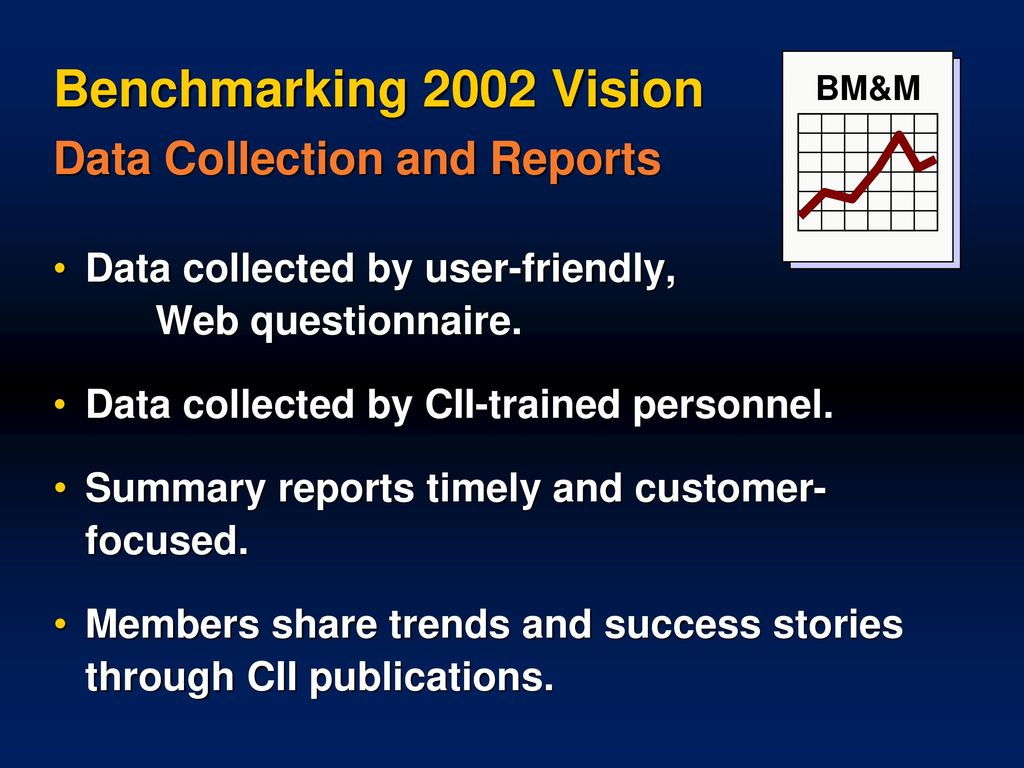 Benchmarking for the Next Millennium - ppt download