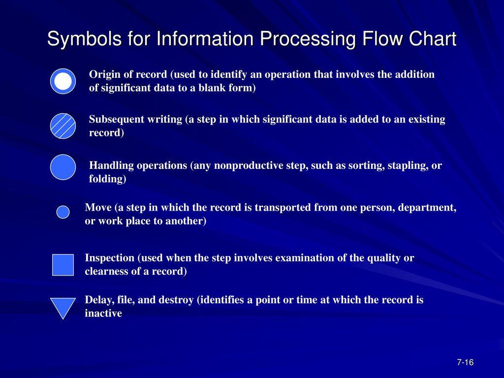 Process Flow Analysis Ppt Download