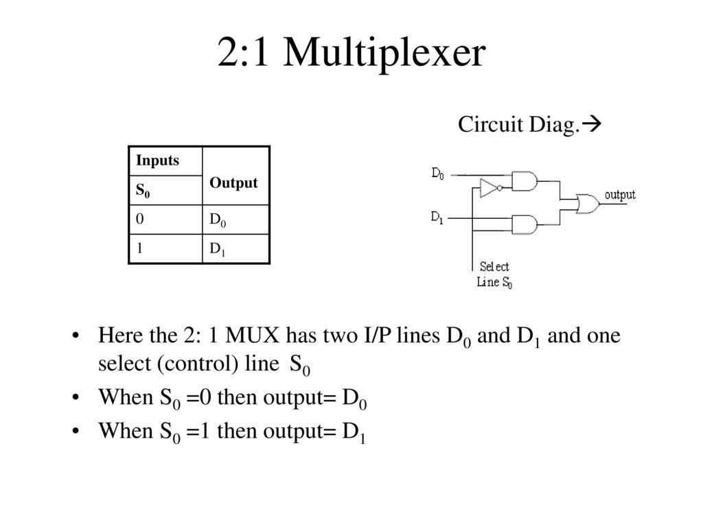 2:1 Multiplexer Circuit Diag.