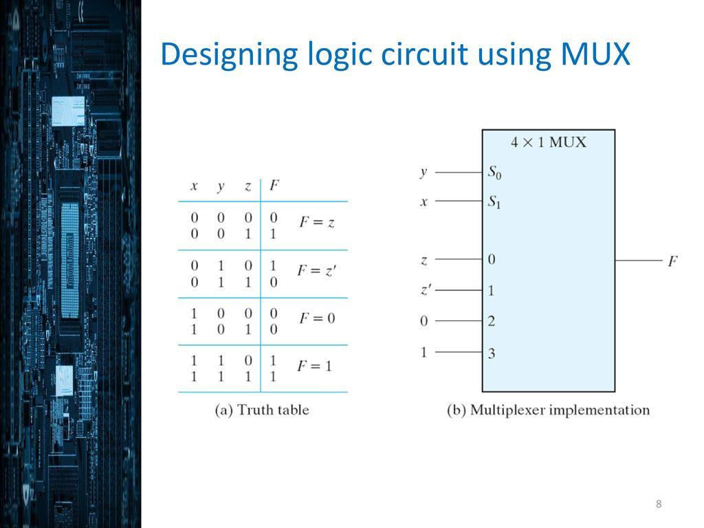 Ekt 124 Mux And Demux Ppt Download Multiplexer Logic Diagram Truth Table 8 Designing Circuit