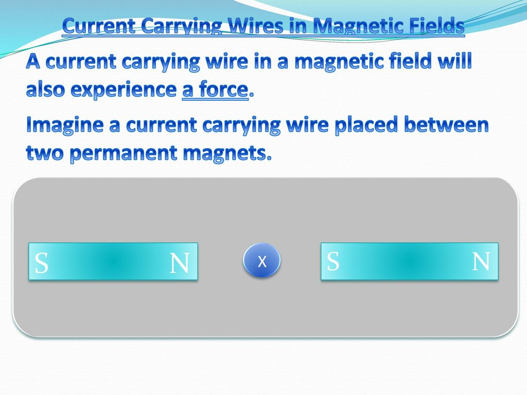 Magnetic Forces on Wires and Charges - ppt download