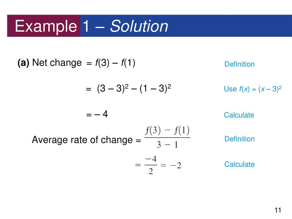 Average Rate of Change of a Function - ppt download