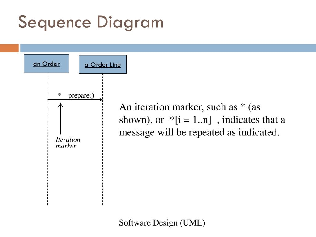 Uml modeling sequence diagram ppt download 11 sequence ccuart Gallery