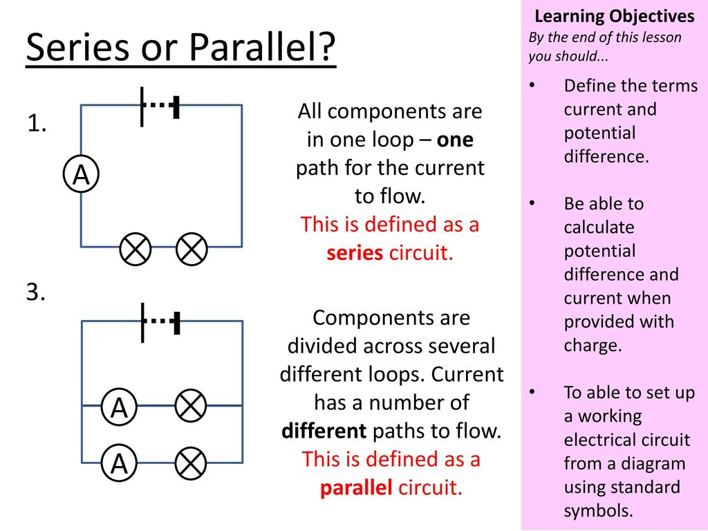 Use The Idea Of Static Electricity To Explain Ppt Download Parallel Electrical Circuit Definition Learning Objectives By End This Lesson You Should Define Terms