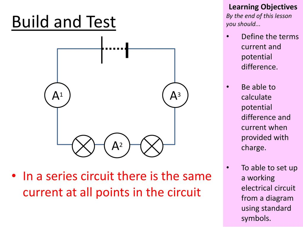 Use The Idea Of Static Electricity To Explain Ppt Download Series Electrical Circuit Diagram 20 Learning Objectives